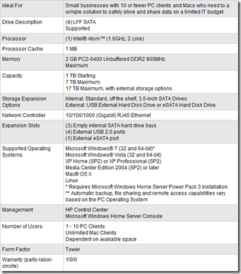 HP X300 Specifications